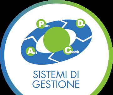 Sistemi-di-gestione